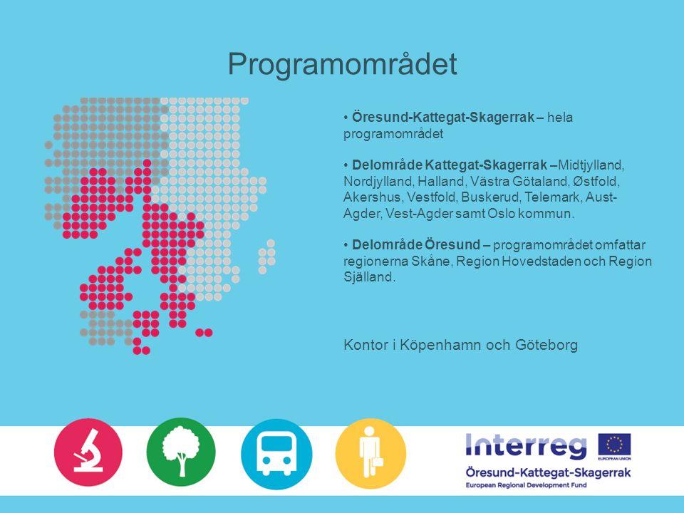 Programområdet Öresund-Kattegat-Skagerrak – hela programområdet Delområde Kattegat-Skagerrak –Midtjylland, Nordjylland, Halland, Västra Götaland, Østfold, Akershus, Vestfold, Buskerud, Telemark, Aust- Agder, Vest-Agder samt Oslo kommun.
