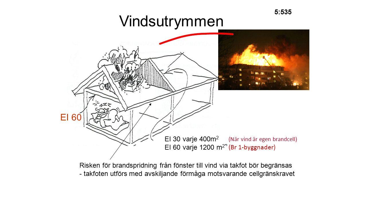 Vindsutrymmen EI 60 EI 30 varje 400m 2 EI 60 varje 1200 m 2 Risken för brandspridning från fönster till vind via takfot bör begränsas - takfoten utförs med avskiljande förmåga motsvarande cellgränskravet 5:535 (Br 1-byggnader) (När vind är egen brandcell)