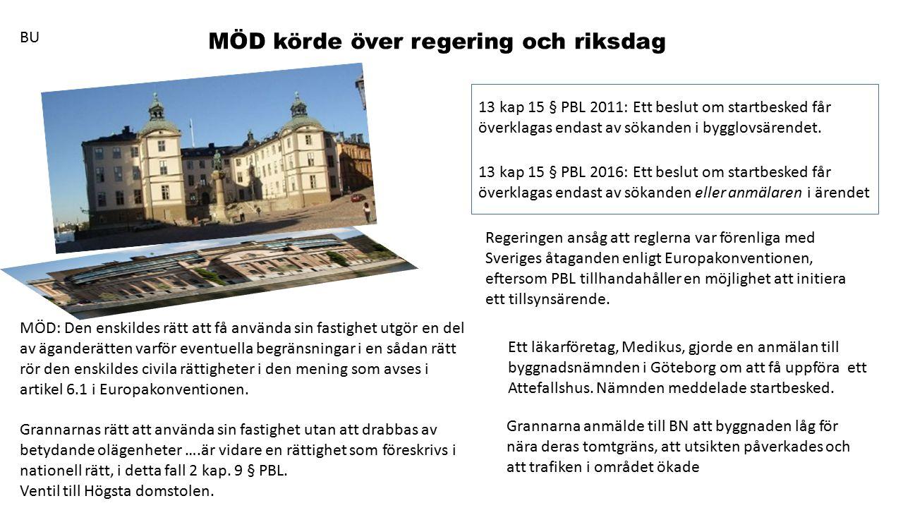 MÖD körde över regering och riksdag 13 kap 15 § PBL 2011: Ett beslut om startbesked får överklagas endast av sökanden i bygglovsärendet.