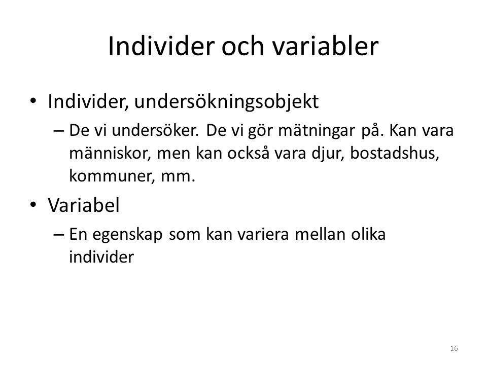 Individer och variabler Individer, undersökningsobjekt – De vi undersöker.