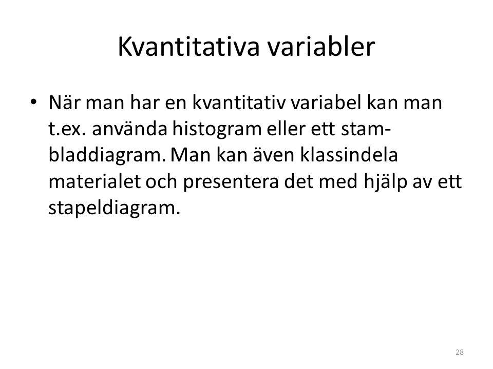Kvantitativa variabler När man har en kvantitativ variabel kan man t.ex. använda histogram eller ett stam- bladdiagram. Man kan även klassindela mater