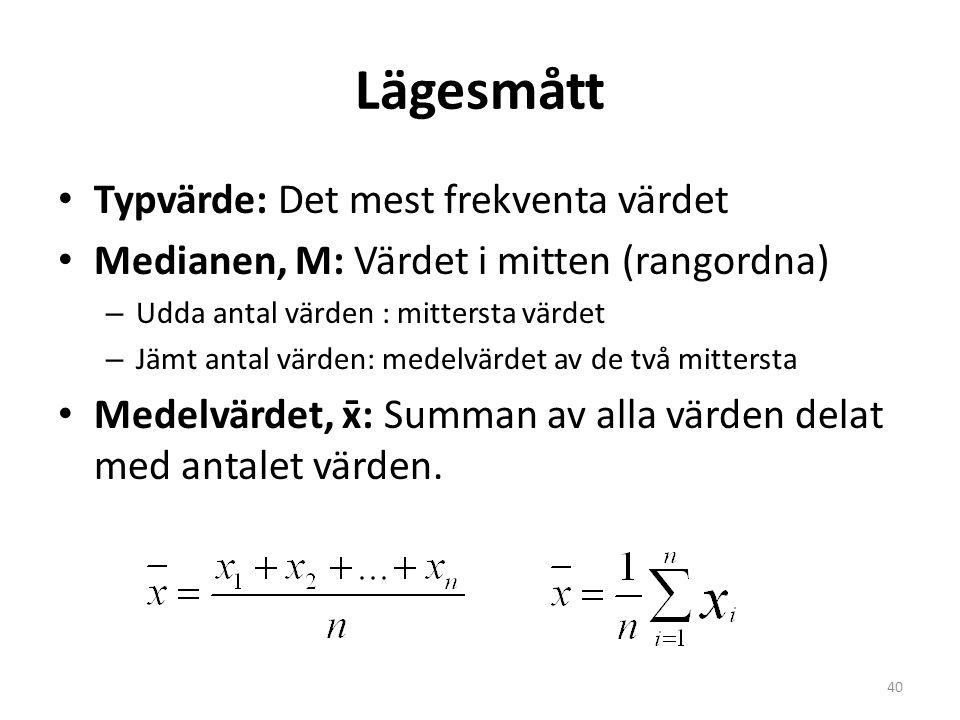 Lägesmått Typvärde: Det mest frekventa värdet Medianen, M: Värdet i mitten (rangordna) – Udda antal värden : mittersta värdet – Jämt antal värden: med