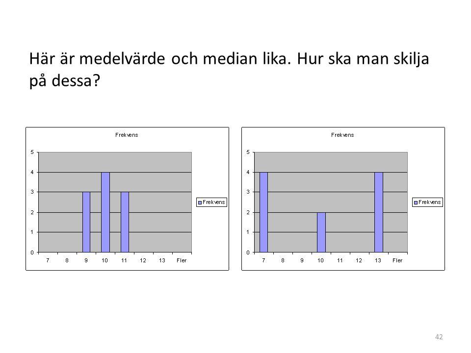 Här är medelvärde och median lika. Hur ska man skilja på dessa? 42