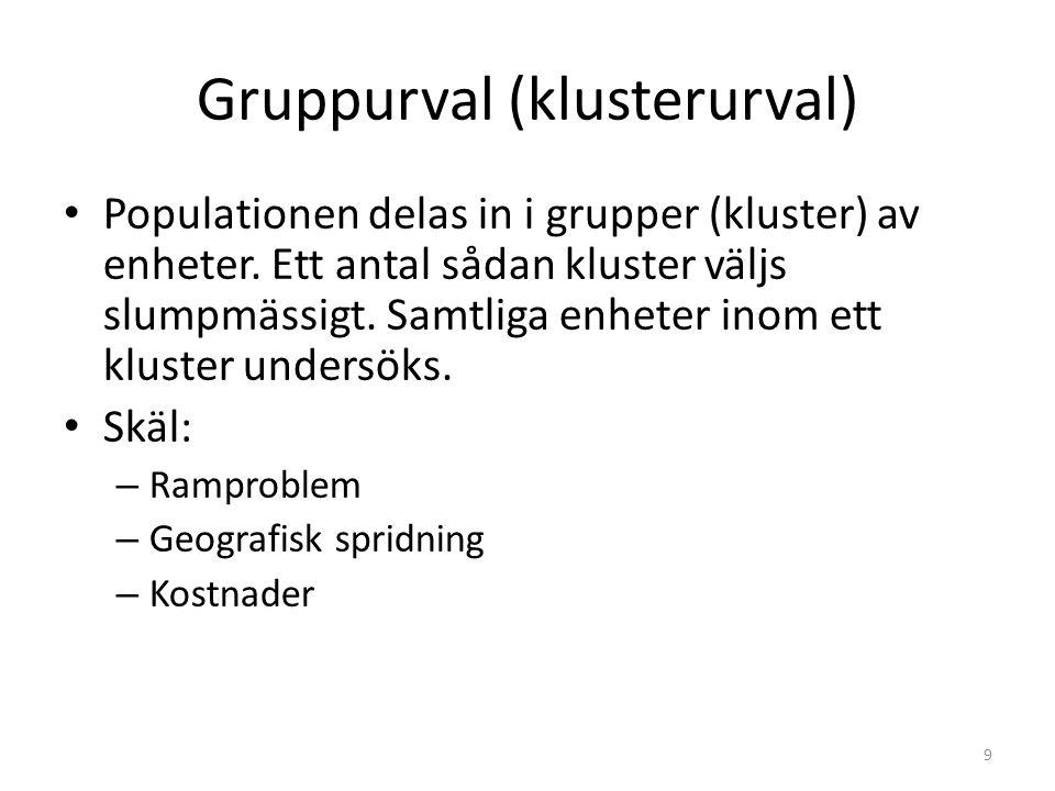 9 Gruppurval (klusterurval) Populationen delas in i grupper (kluster) av enheter. Ett antal sådan kluster väljs slumpmässigt. Samtliga enheter inom et