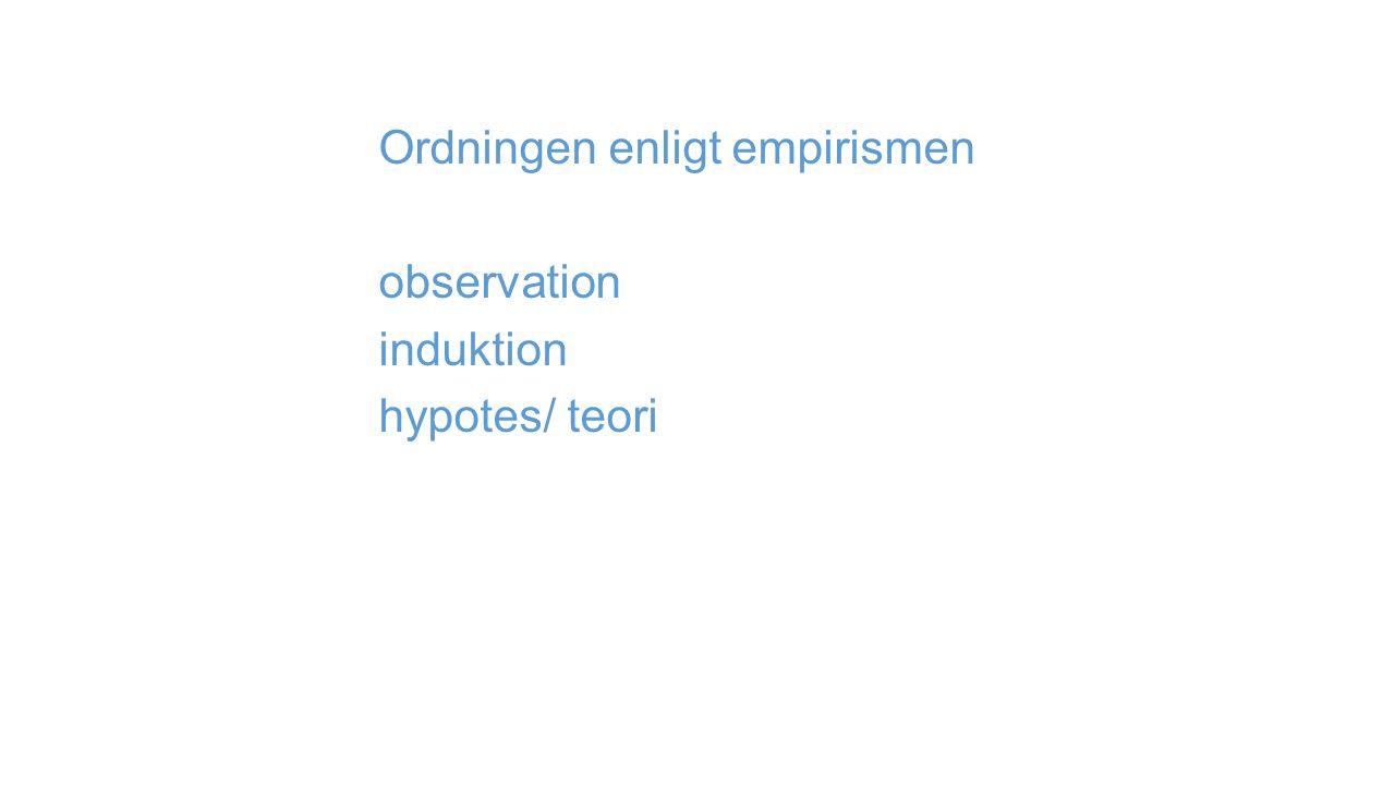 Ordningen enligt empirismen observation induktion hypotes/ teori