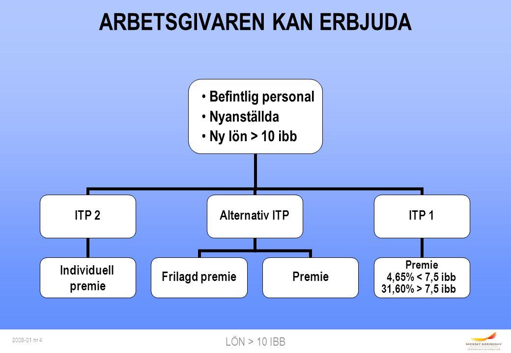LÖN > 10 IBB 2008-01 nr 4 ARBETSGIVAREN KAN ERBJUDA Befintlig personal Nyanställda Ny lön > 10 ibb ITP 2 Individuell premie Alternativ ITP Frilagd premiePremie ITP 1 Premie 4,65% 7,5 ibb