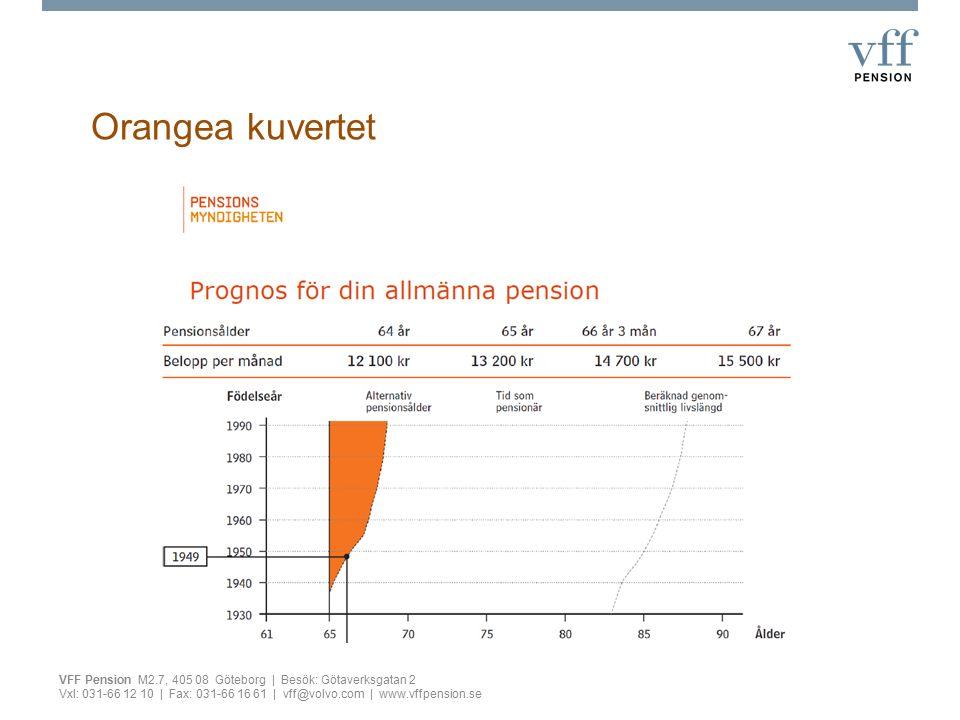 Orangea kuvertet VFF Pension M2.7, 405 08 Göteborg | Besök: Götaverksgatan 2 Vxl: 031-66 12 10 | Fax: 031-66 16 61 | vff@volvo.com | www.vffpension.se