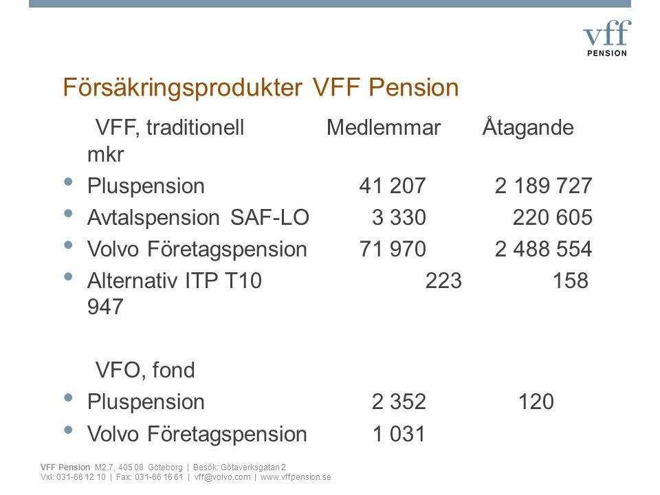 Traditionell förvaltning VFF Pension M2.7, 405 08 Göteborg | Besök: Götaverksgatan 2 Vxl: 031-66 12 10 | Fax: 031-66 16 61 | vff@volvo.com | www.vffpension.se 72% räntebärande 10% svenska aktier 10% globala aktier 5% fastighetsfonder 3% alternativa investeringar Låga avgifter i jämförelse Garanterad ränta med möjlighet till återbäring