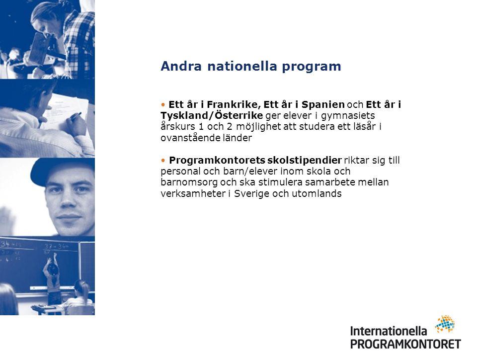 Ett år i Frankrike, Ett år i Spanien och Ett år i Tyskland/Österrike ger elever i gymnasiets årskurs 1 och 2 möjlighet att studera ett läsår i ovanstå