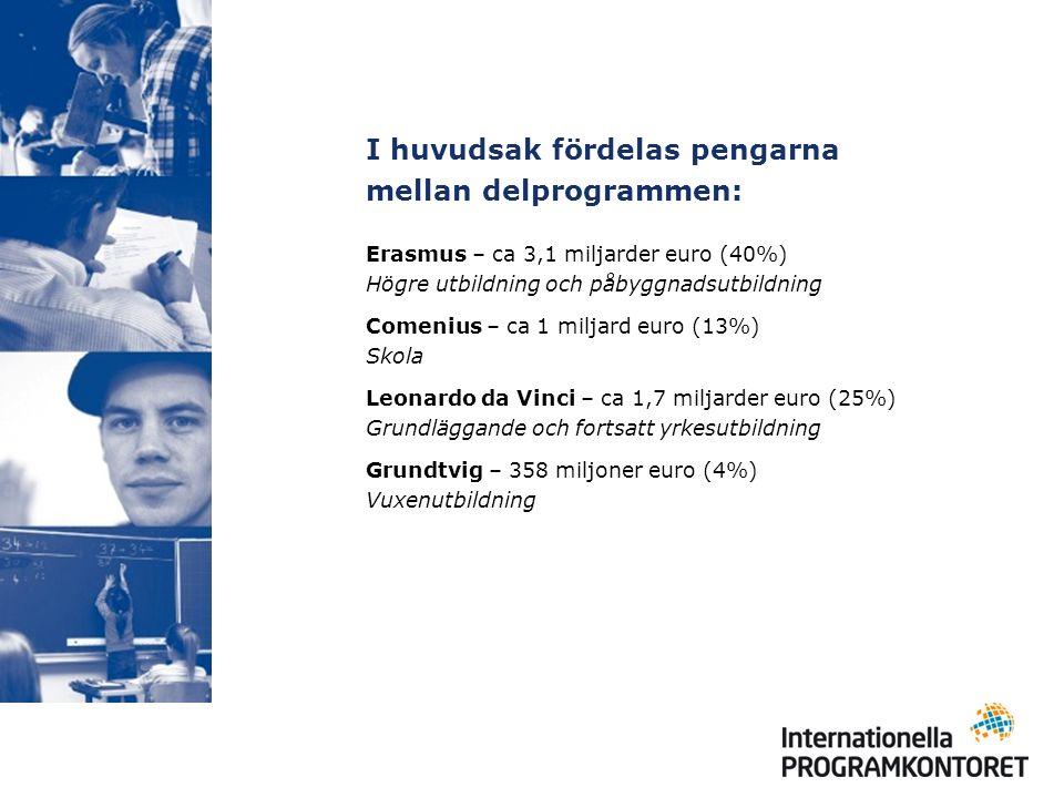 I huvudsak fördelas pengarna mellan delprogrammen: Erasmus– ca 3,1 miljarder euro (40%) Högre utbildning och påbyggnadsutbildning Comenius – ca 1 milj