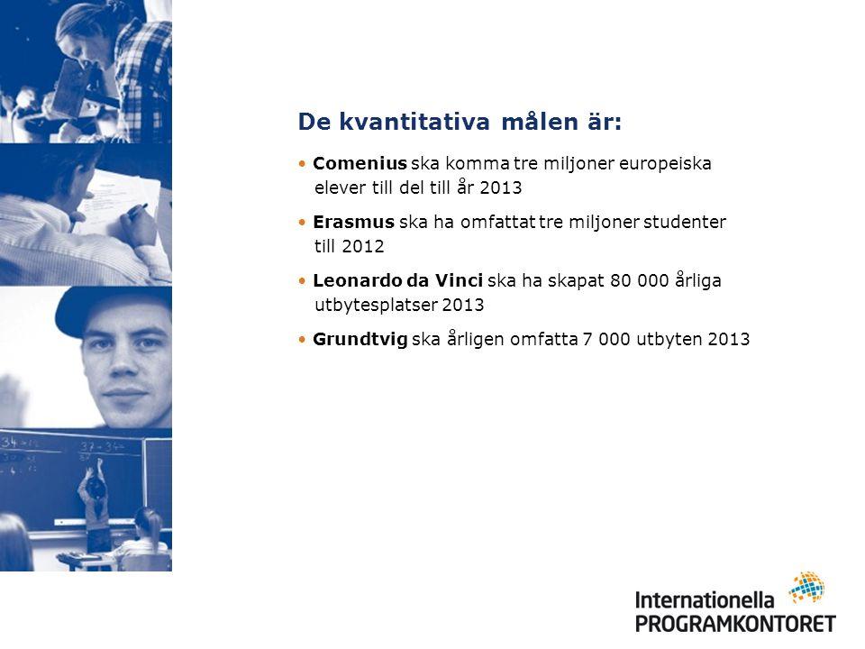 De kvantitativa målen är: Comenius ska komma tre miljoner europeiska elever till del till år 2013 Erasmus ska ha omfattat tre miljoner studenter till