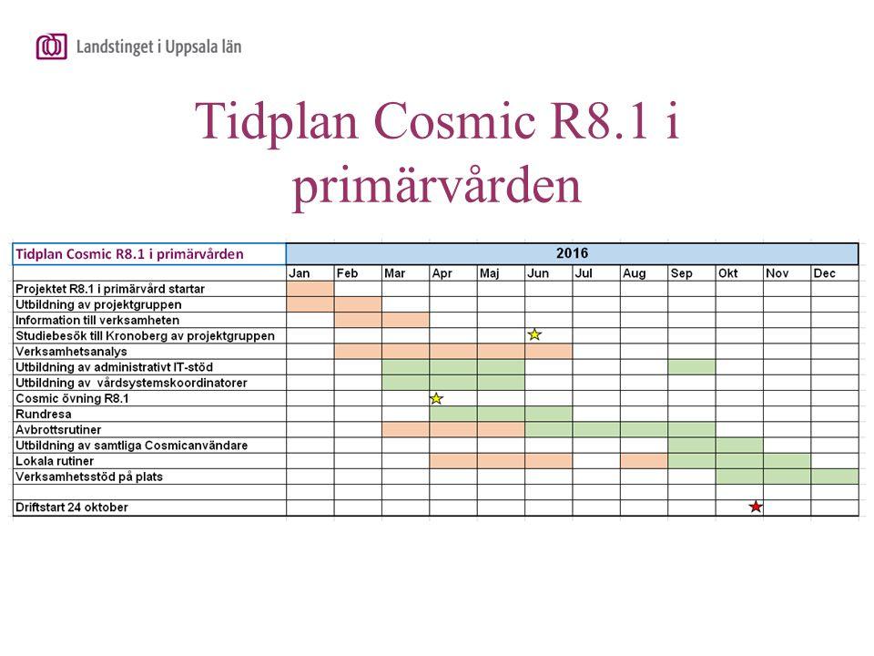 Tidplan Cosmic R8.1 i primärvården