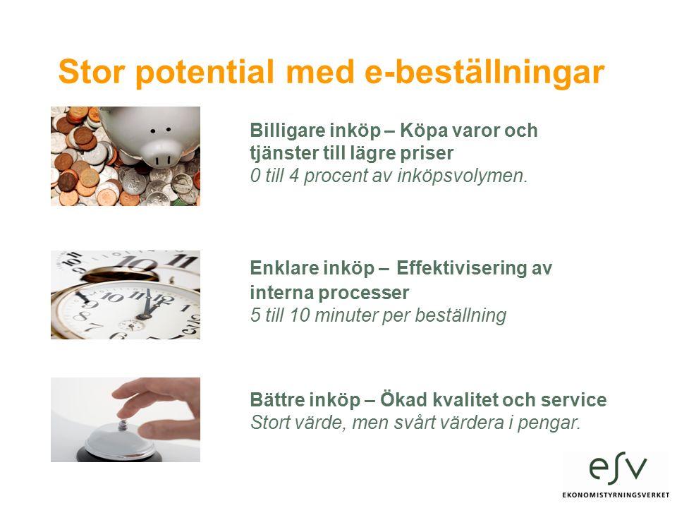 Stor potential med e-beställningar Billigare inköp – Köpa varor och tjänster till lägre priser 0 till 4 procent av inköpsvolymen.