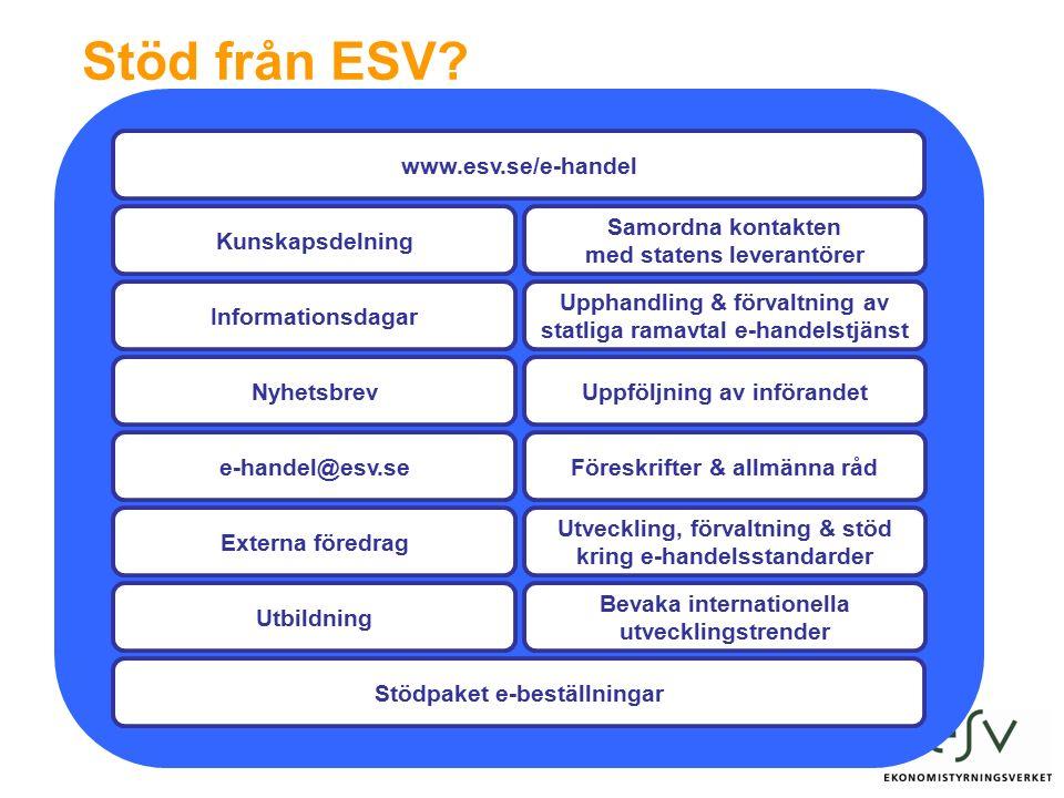 Stöd från ESV.