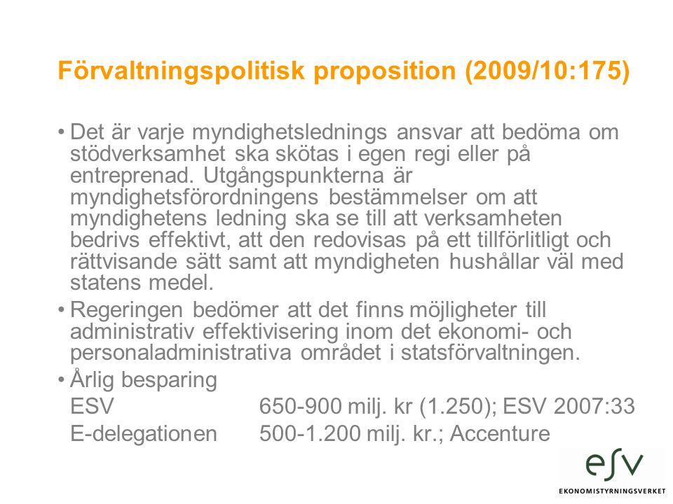 Förvaltningspolitisk proposition (2009/10:175) Det är varje myndighetslednings ansvar att bedöma om stödverksamhet ska skötas i egen regi eller på entreprenad.