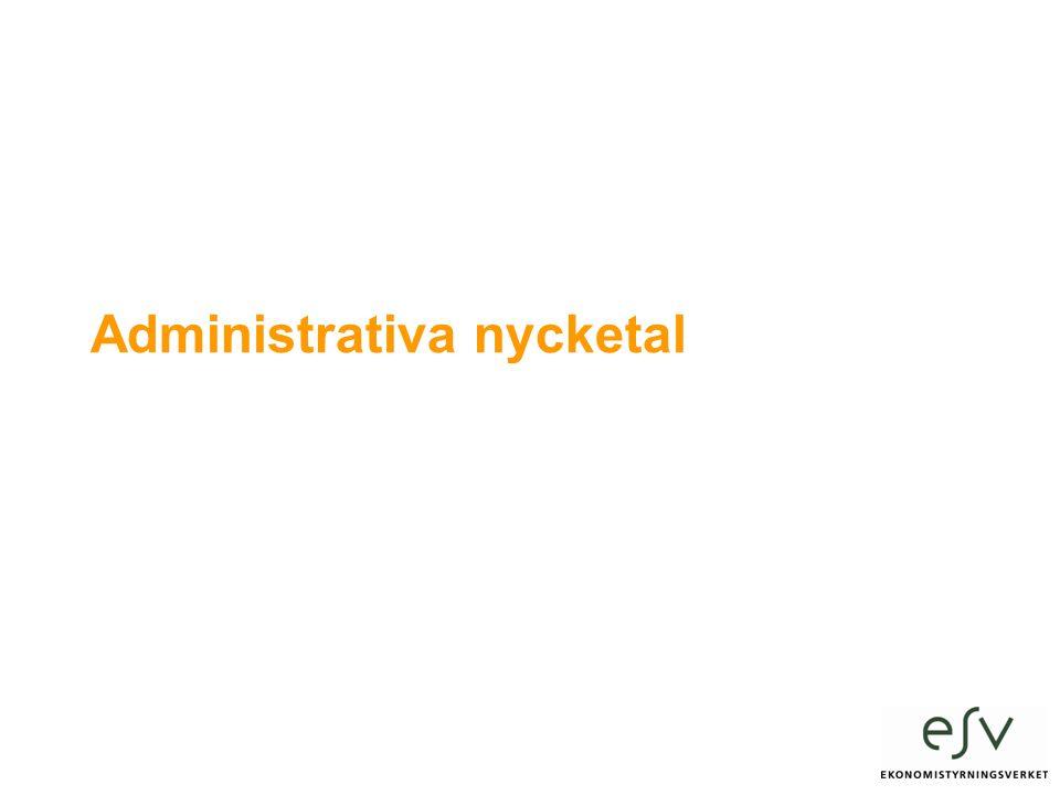 Administrativa nycketal