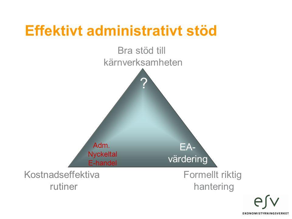 Effektivt administrativt stöd Kostnadseffektiva rutiner Bra stöd till kärnverksamheten Formellt riktig hantering Adm.