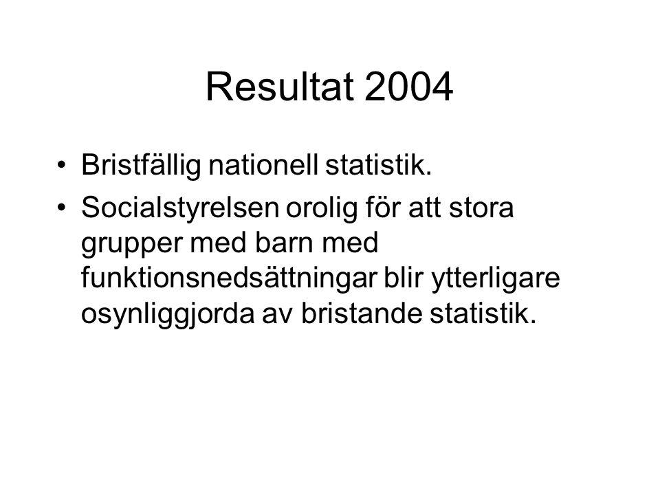 Resultat 2004 Bristfällig nationell statistik.