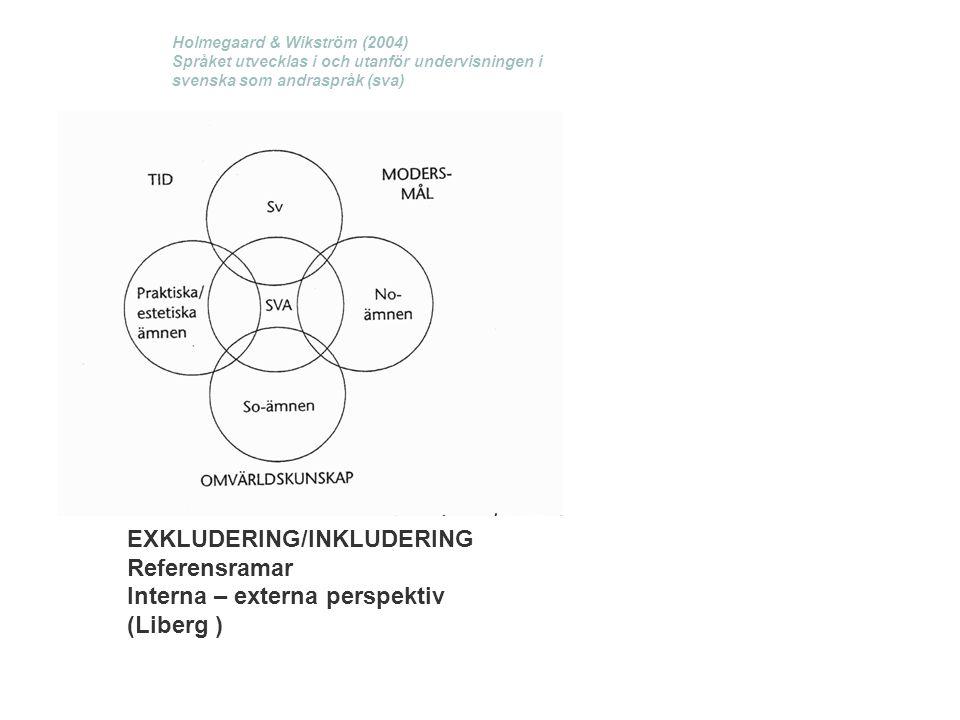 Holmegaard & Wikström (2004) Språket utvecklas i och utanför undervisningen i svenska som andraspråk (sva) EXKLUDERING/INKLUDERING Referensramar Interna – externa perspektiv (Liberg ) 31