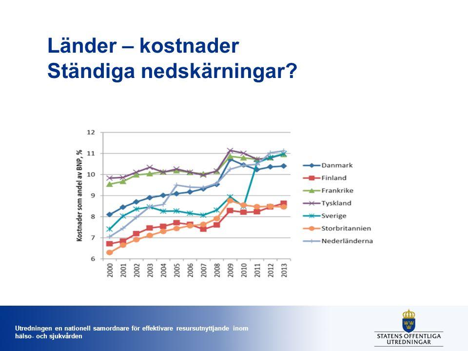 Utredningen en nationell samordnare för effektivare resursutnyttjande inom hälso- och sjukvården Länder – kostnader Ständiga nedskärningar?