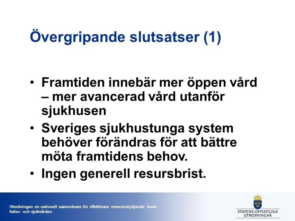 Utredningen en nationell samordnare för effektivare resursutnyttjande inom hälso- och sjukvården Övergripande slutsatser (1) Framtiden innebär mer öppen vård – mer avancerad vård utanför sjukhusen Sveriges sjukhustunga system behöver förändras för att bättre möta framtidens behov.
