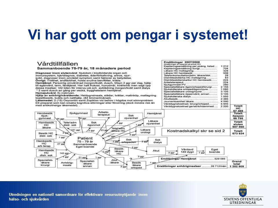 Utredningen en nationell samordnare för effektivare resursutnyttjande inom hälso- och sjukvården Vi har gott om pengar i systemet!