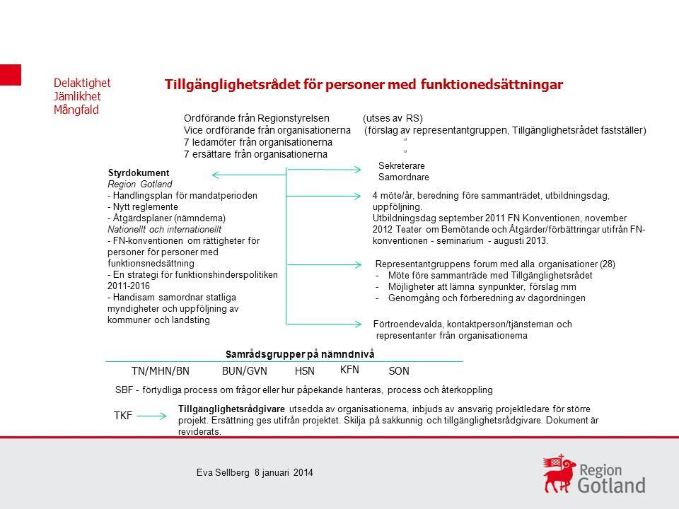 Ordförande från Regionstyrelsen (utses av RS) Vice ordförande från organisationerna (förslag av representantgruppen, Tillgänglighetsrådet fastställer) 7 ledamöter från organisationerna 7 ersättare från organisationerna Styrdokument Region Gotland - Handlingsplan för mandatperioden - Nytt reglemente - Åtgärdsplaner (nämnderna) Nationellt och internationellt - FN-konventionen om rättigheter för personer för personer med funktionsnedsättning - En strategi för funktionshinderspolitiken 2011-2016 - Handisam samordnar statliga myndigheter och uppföljning av kommuner och landsting Sekreterare Samordnare Representantgruppens forum med alla organisationer (28) -Möte före sammanträde med Tillgänglighetsrådet -Möjligheter att lämna synpunkter, förslag mm -Genomgång och förberedning av dagordningen Samrådsgrupper på nämndnivå TN/MHN/BN Förtroendevalda, kontaktperson/tjänsteman och representanter från organisationerna BUN/GVNHSN KFN SON 4 möte/år, beredning före sammanträdet, utbildningsdag, uppföljning.