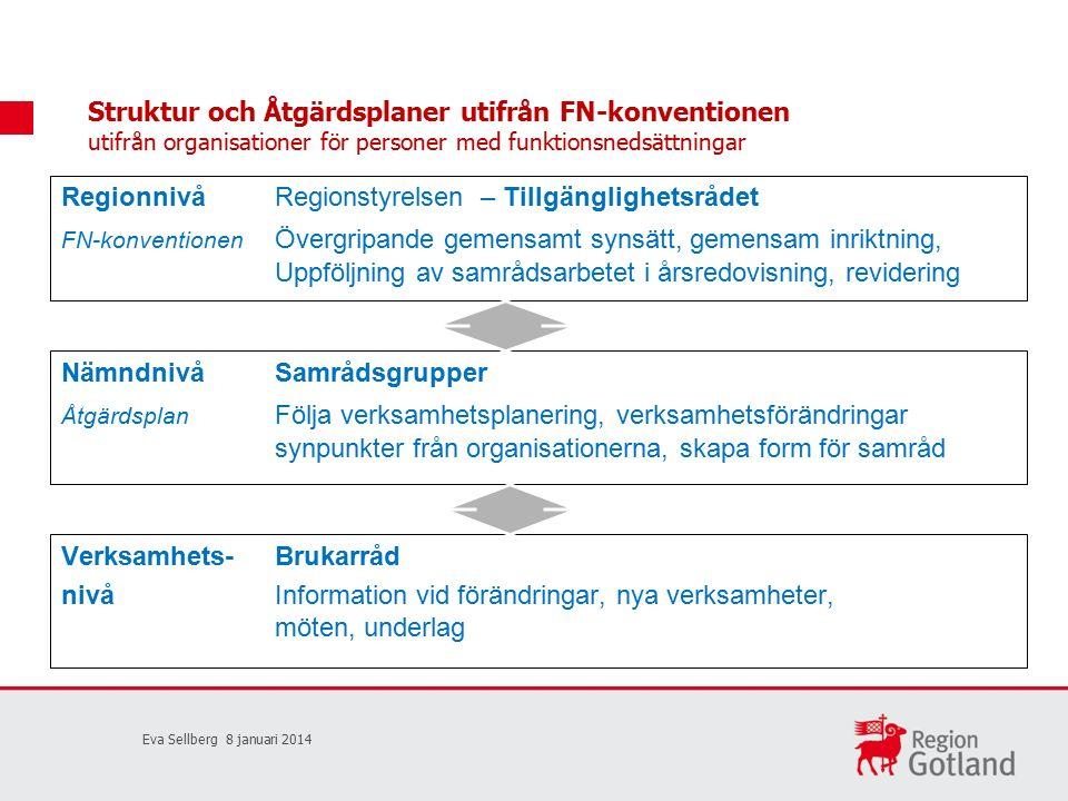 Struktur och Åtgärdsplaner utifrån FN-konventionen utifrån organisationer för personer med funktionsnedsättningar Regionnivå Regionstyrelsen – Tillgänglighetsrådet FN-konventionen Övergripande gemensamt synsätt, gemensam inriktning, Uppföljning av samrådsarbetet i årsredovisning, revidering Eva Sellberg 8 januari 2014 Nämndnivå Samrådsgrupper Åtgärdsplan Följa verksamhetsplanering, verksamhetsförändringar synpunkter från organisationerna, skapa form för samråd Verksamhets- Brukarråd nivåInformation vid förändringar, nya verksamheter, möten, underlag