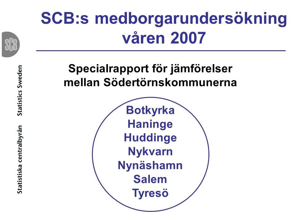 Teknisk rapport Population: invånare 18-84 år.Undersökningsperiod: våren 2007 (12 mars- 7 maj).
