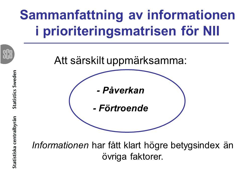 Sammanfattning av informationen i prioriteringsmatrisen för NII Att särskilt uppmärksamma: - Påverkan - Förtroende Informationen har fått klart högre betygsindex än övriga faktorer.