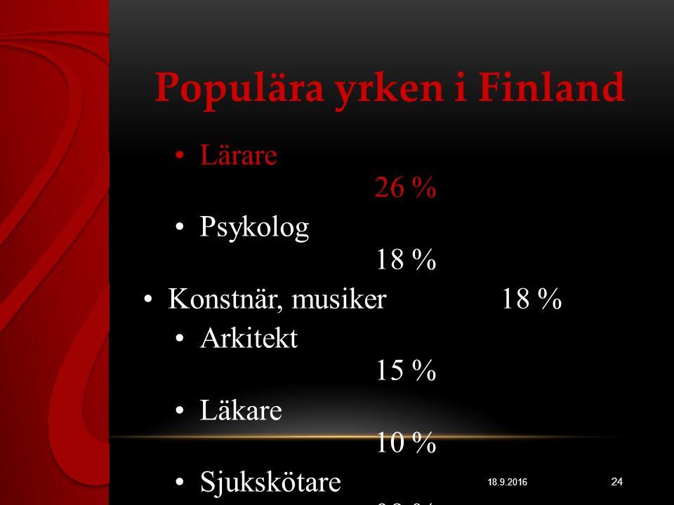 Populära yrken i Finland Lärare 26 % Psykolog 18 % Konstnär, musiker18 % Arkitekt 15 % Läkare 10 % Sjukskötare 09 % Präst 02 % (Källa: Finska Gallup/Helsingin Sanomat, 2004) 18.9.2016 24