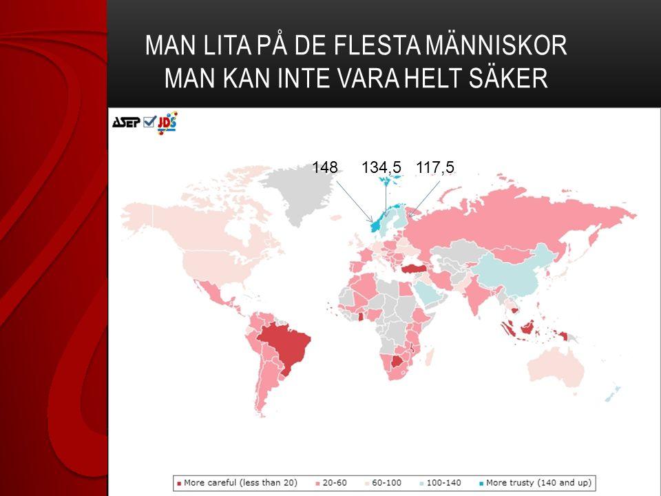 MAN LITA PÅ DE FLESTA MÄNNISKOR MAN KAN INTE VARA HELT SÄKER 18.9.2016 38 117,5134,5148