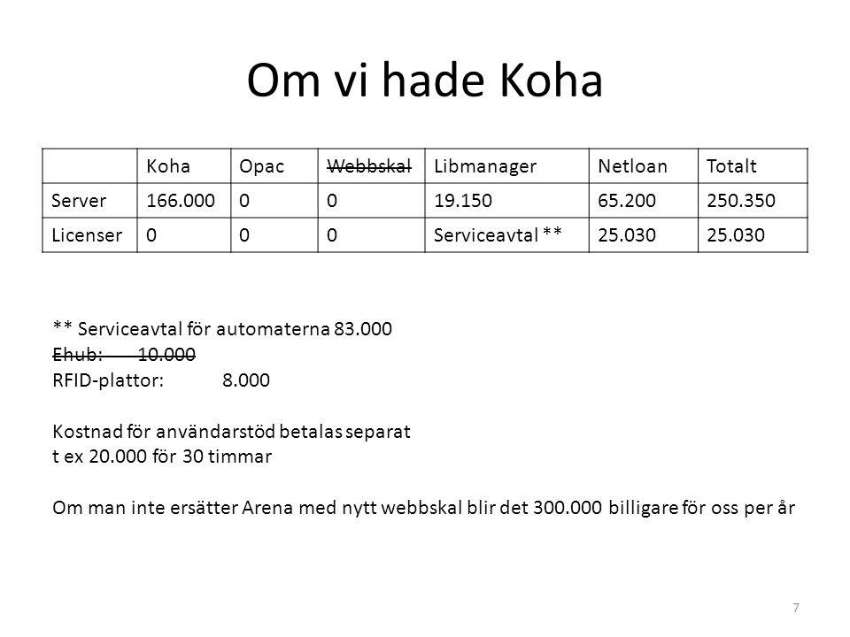 KohaOpacWebbskalLibmanagerNetloanTotalt Server166.0000019.15065.200250.350 Licenser000Serviceavtal **25.030 ** Serviceavtal för automaterna 83.000 Ehub: 10.000 RFID-plattor: 8.000 Kostnad för användarstöd betalas separat t ex 20.000 för 30 timmar Om man inte ersätter Arena med nytt webbskal blir det 300.000 billigare för oss per år 7