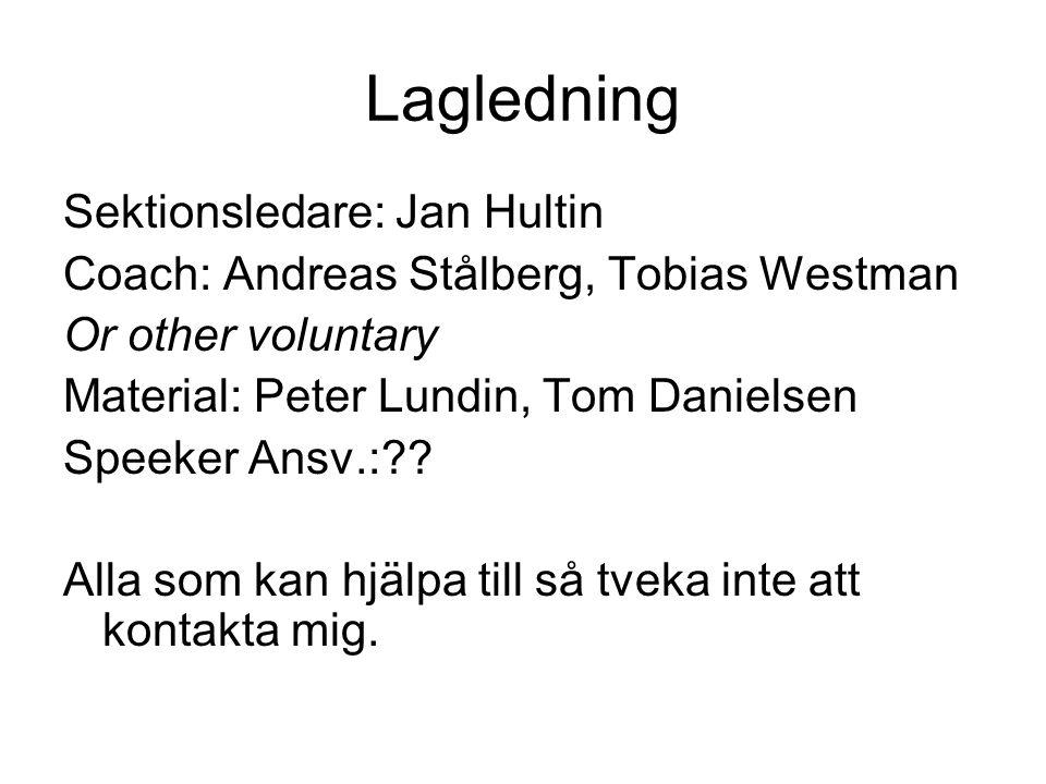 Lagledning Sektionsledare: Jan Hultin Coach: Andreas Stålberg, Tobias Westman Or other voluntary Material: Peter Lundin, Tom Danielsen Speeker Ansv.: .