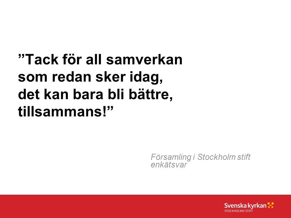 """""""Tack för all samverkan som redan sker idag, det kan bara bli bättre, tillsammans!"""" Församling i Stockholm stift enkätsvar"""