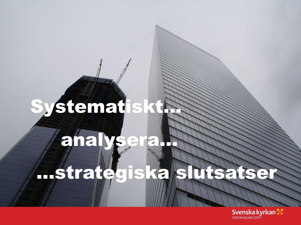 Systematiskt… analysera… …strategiska slutsatser