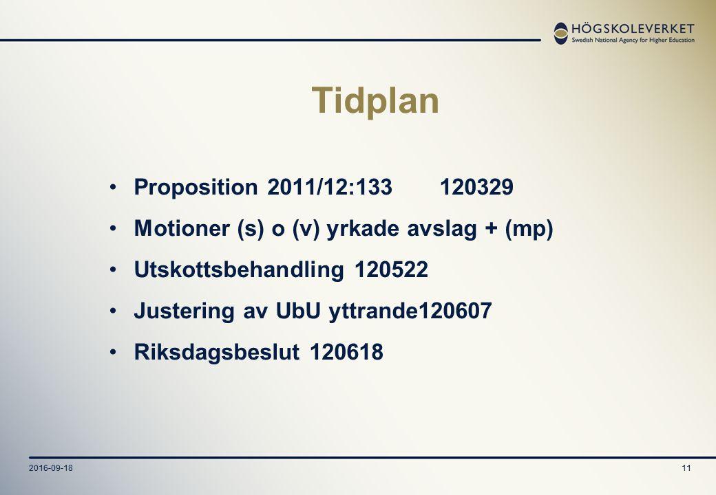 2016-09-1811 Tidplan Proposition 2011/12:133120329 Motioner (s) o (v) yrkade avslag + (mp) Utskottsbehandling 120522 Justering av UbU yttrande120607 Riksdagsbeslut 120618