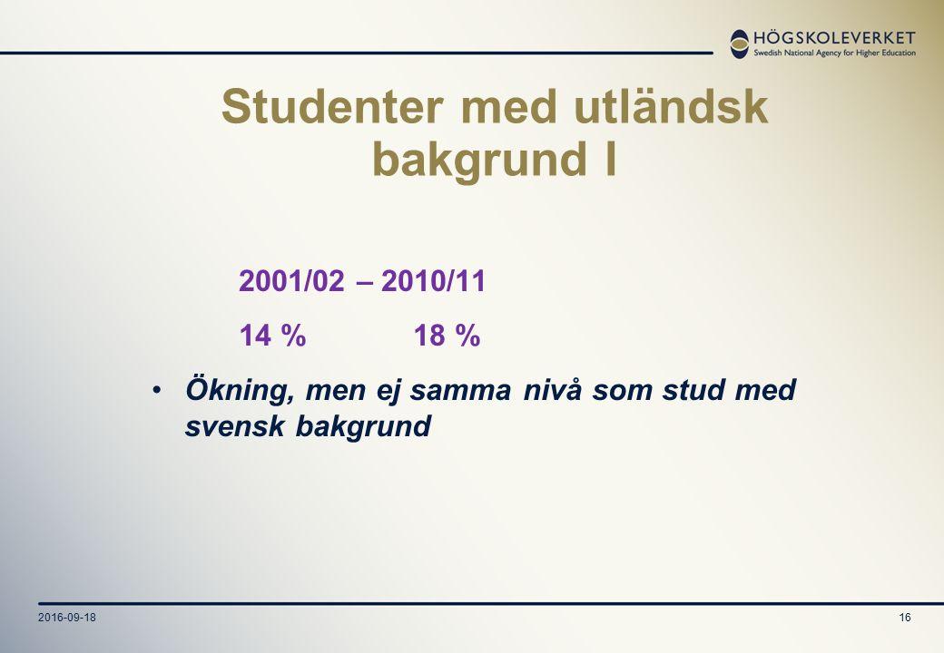 2016-09-1816 Studenter med utländsk bakgrund I 2001/02 – 2010/11 14 % 18 % Ökning, men ej samma nivå som stud med svensk bakgrund