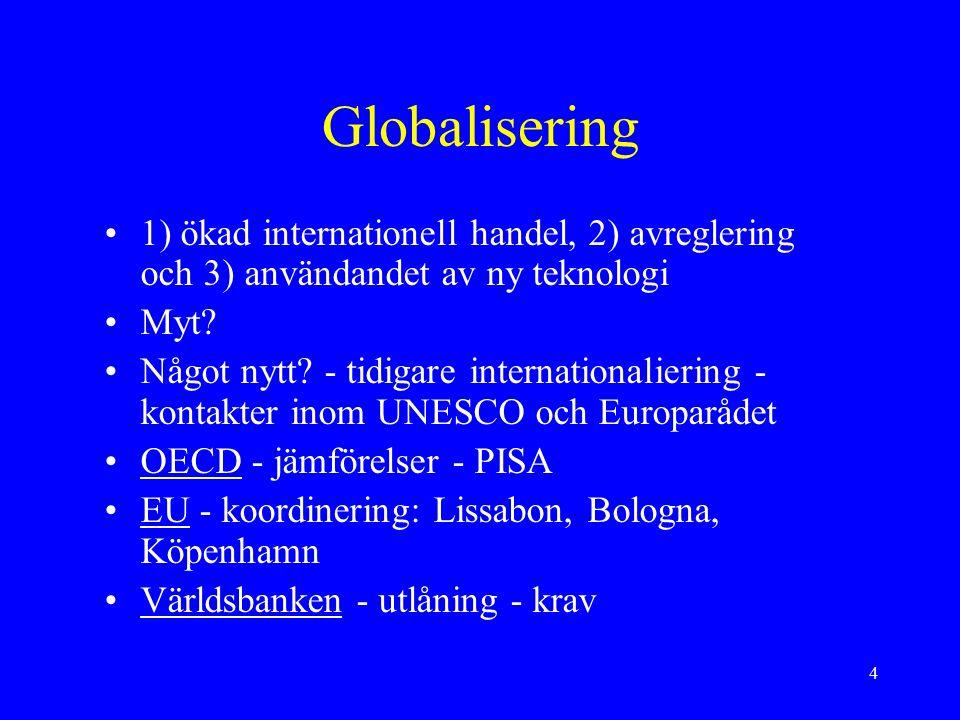 4 Globalisering 1) ökad internationell handel, 2) avreglering och 3) användandet av ny teknologi Myt.