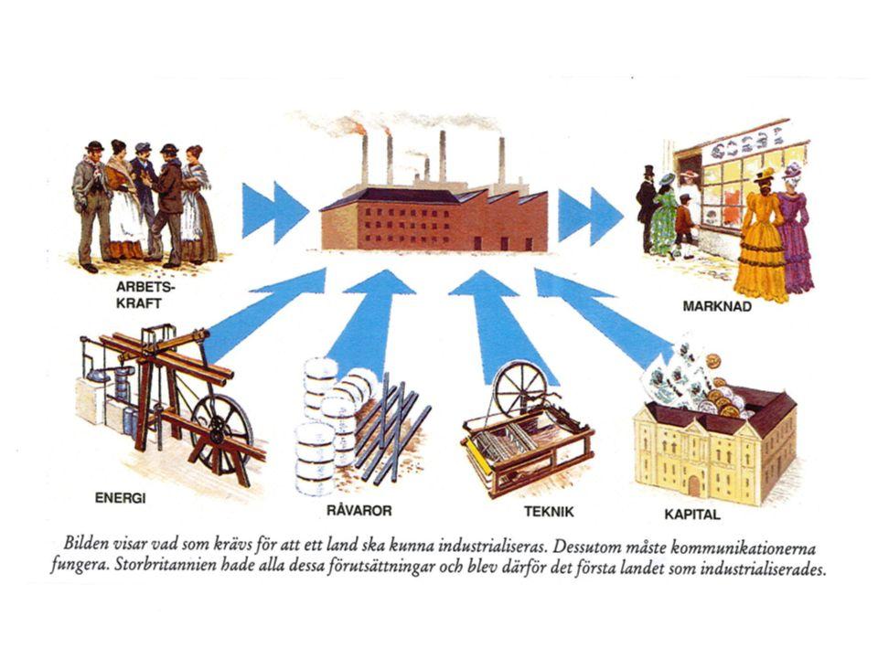 Massproduktion Massproduktion innebär att tillverkningen blir effektivare, d.v.s.