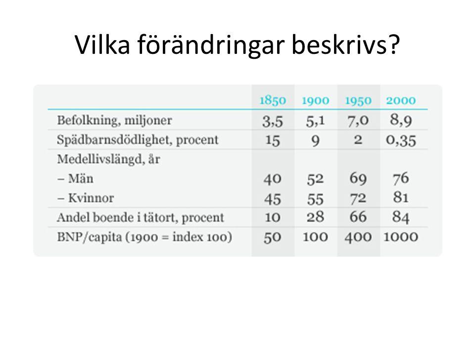 Migration Emigration = utvandring.1850-1920 utvandrar 1,2 miljoner svenskar till USA.