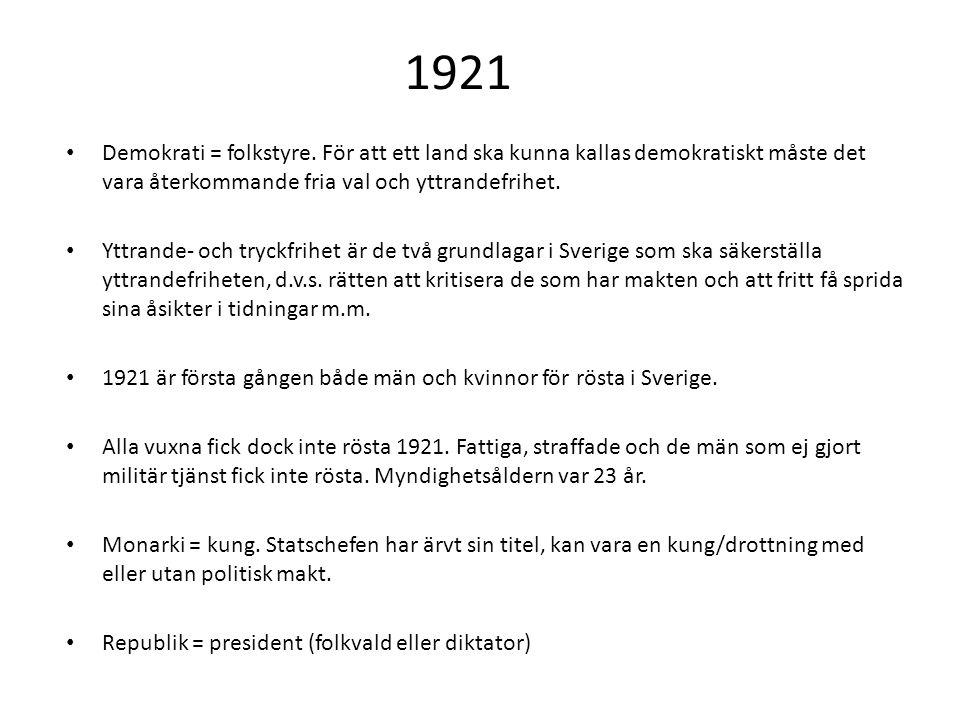 1921 Demokrati = folkstyre.