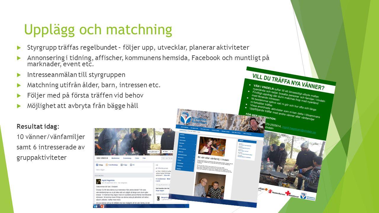 Upplägg och matchning  Styrgrupp träffas regelbundet – följer upp, utvecklar, planerar aktiviteter  Annonsering i tidning, affischer, kommunens hemsida, Facebook och muntligt på marknader, event etc.
