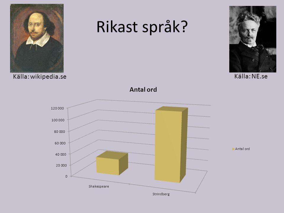 Rikast språk? Källa: wikipedia.se Källa: NE.se