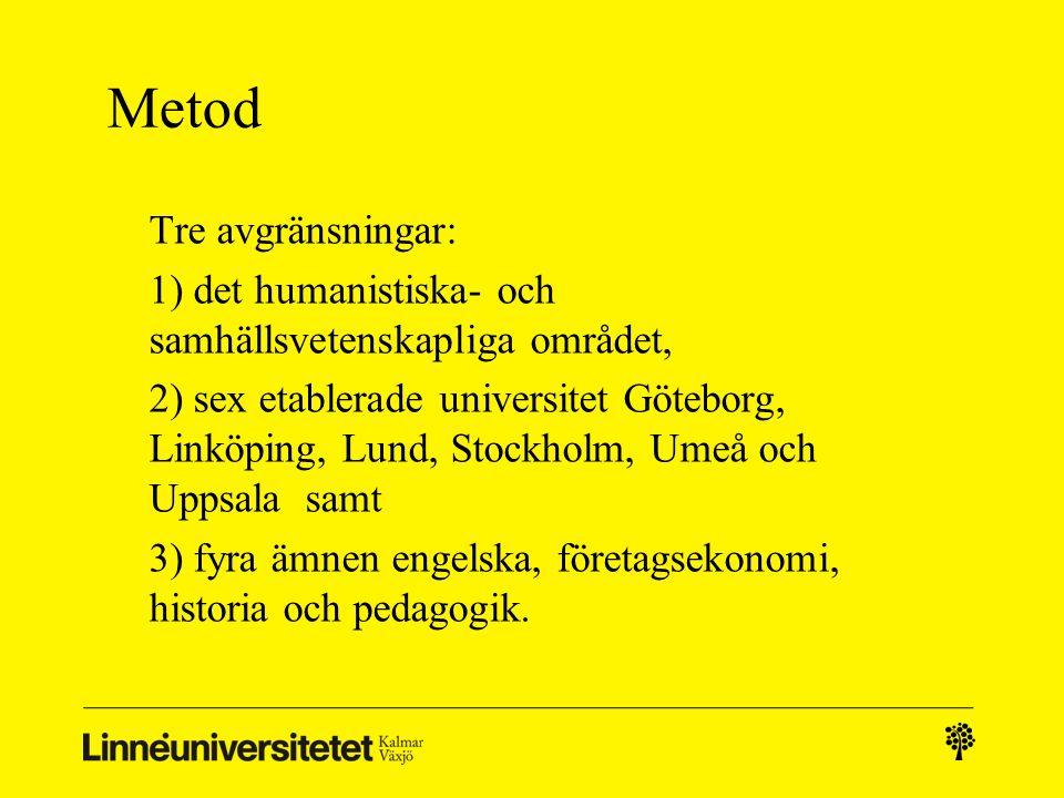 Metod Tre avgränsningar: 1) det humanistiska- och samhällsvetenskapliga området, 2) sex etablerade universitet Göteborg, Linköping, Lund, Stockholm, Umeå och Uppsala samt 3) fyra ämnen engelska, företagsekonomi, historia och pedagogik.