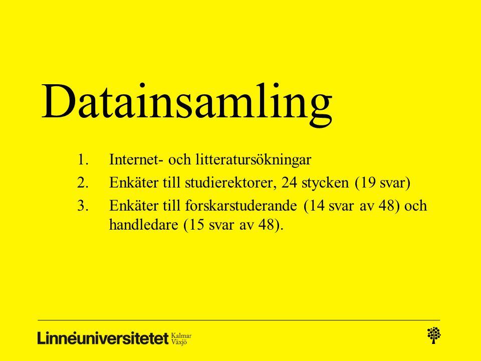 Datainsamling 1.Internet- och litteratursökningar 2.Enkäter till studierektorer, 24 stycken (19 svar) 3.Enkäter till forskarstuderande (14 svar av 48)