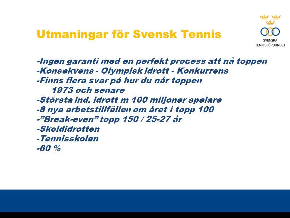 Utmaningar för Svensk Tennis -Ingen garanti med en perfekt process att nå toppen -Konsekvens - Olympisk idrott - Konkurrens -Finns flera svar på hur du når toppen 1973 och senare -Största ind.