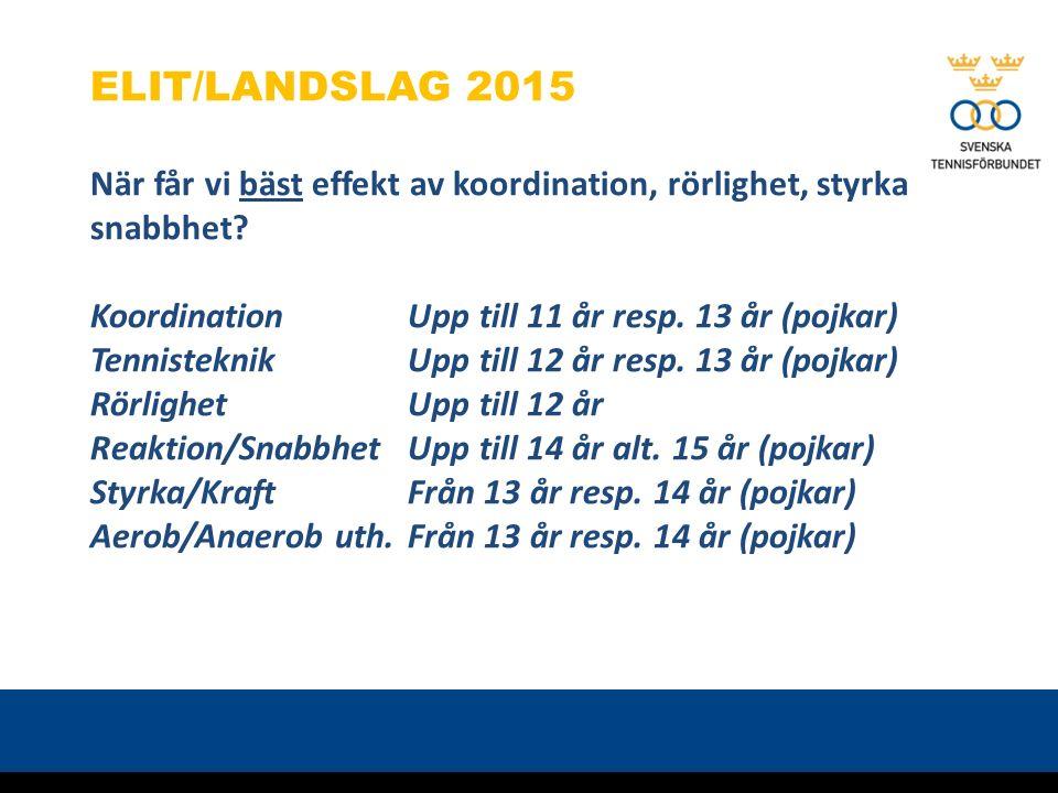 ELIT/LANDSLAG 2015 När får vi bäst effekt av koordination, rörlighet, styrka snabbhet.