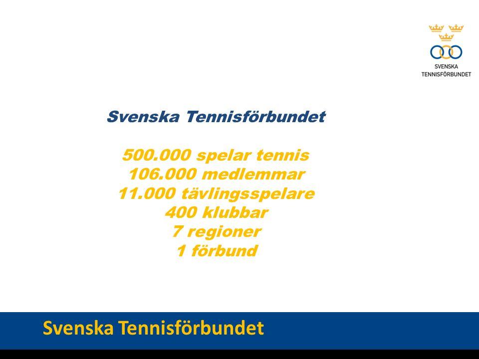 Svenska Tennisförbundet 500.000 spelar tennis 106.000 medlemmar 11.000 tävlingsspelare 400 klubbar 7 regioner 1 förbund