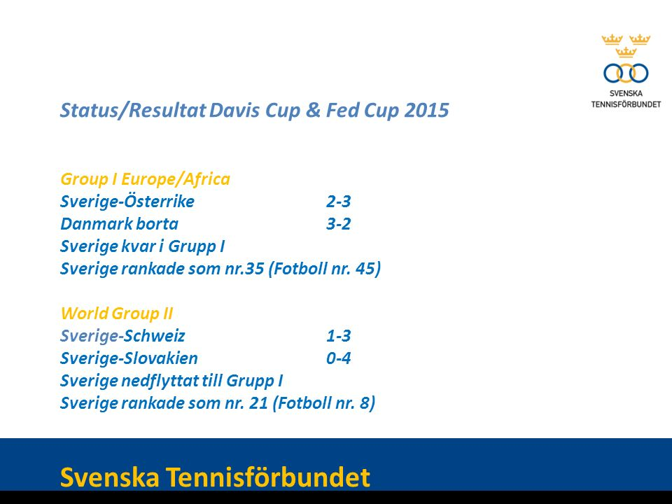 Status/Resultat Davis Cup & Fed Cup 2015 Group I Europe/Africa Sverige-Österrike 2-3 Danmark borta3-2 Sverige kvar i Grupp I Sverige rankade som nr.35 (Fotboll nr.